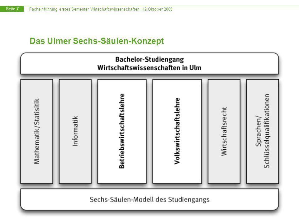 Das Ulmer Sechs-Säulen-Konzept