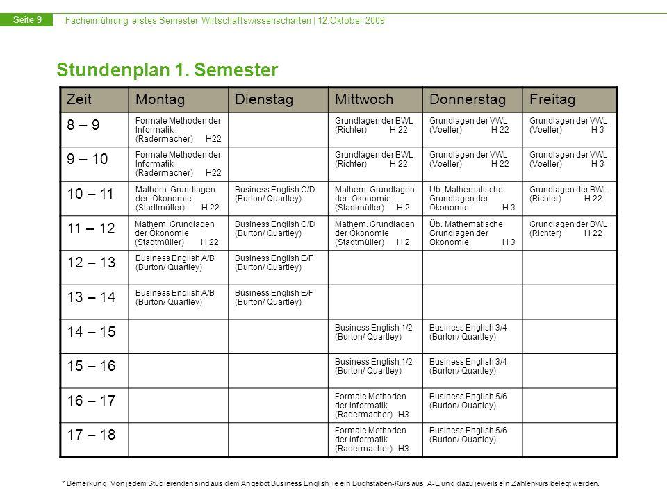 Stundenplan 1. Semester Zeit Montag Dienstag Mittwoch Donnerstag