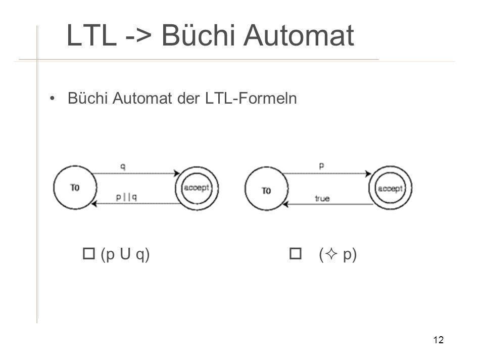 LTL -> Büchi Automat
