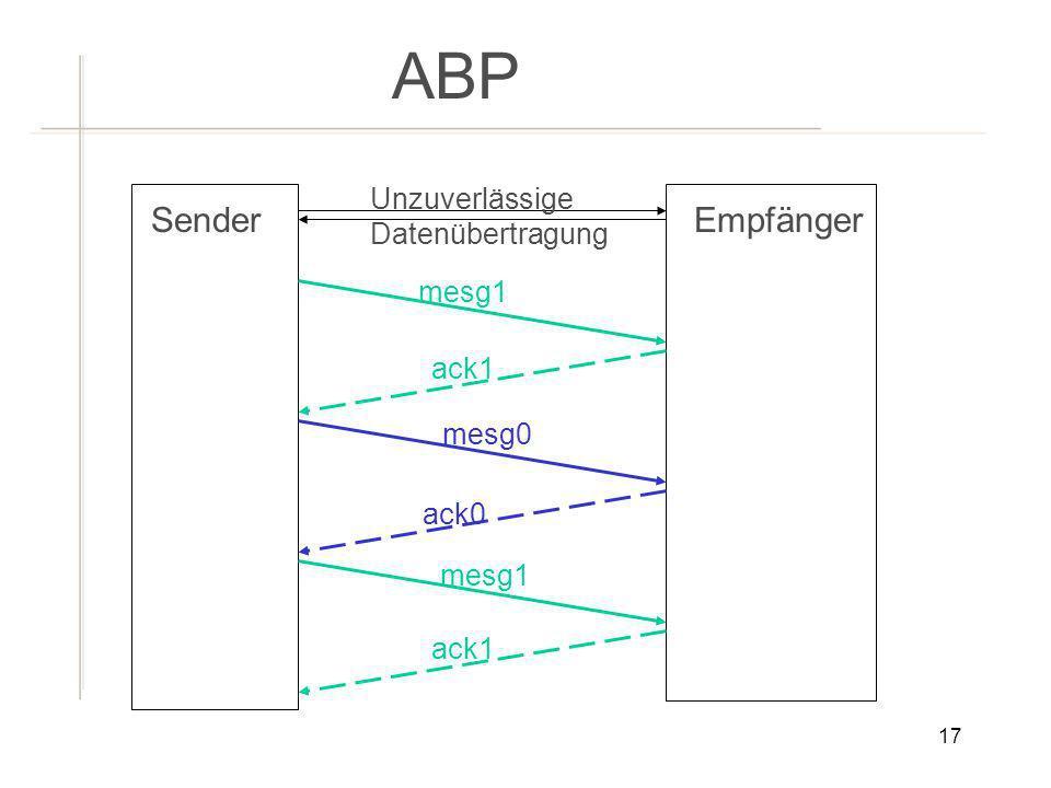 ABP Sender Empfänger Unzuverlässige Datenübertragung mesg1 ack1 mesg0