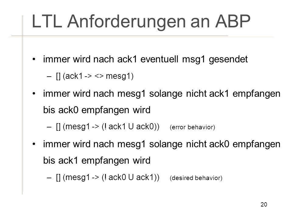 LTL Anforderungen an ABP