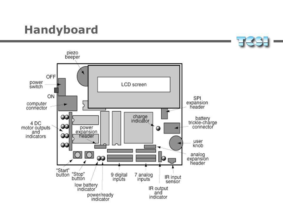 Handyboard