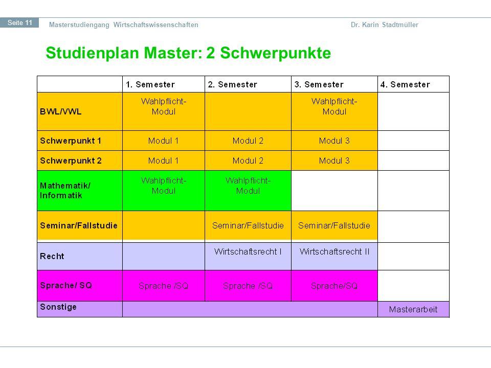 Studienplan Master: 2 Schwerpunkte