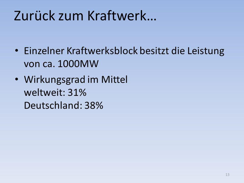 Zurück zum Kraftwerk… Einzelner Kraftwerksblock besitzt die Leistung von ca.