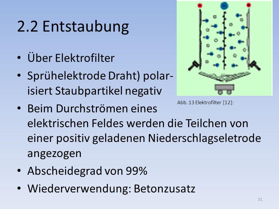 2.2 Entstaubung Über Elektrofilter