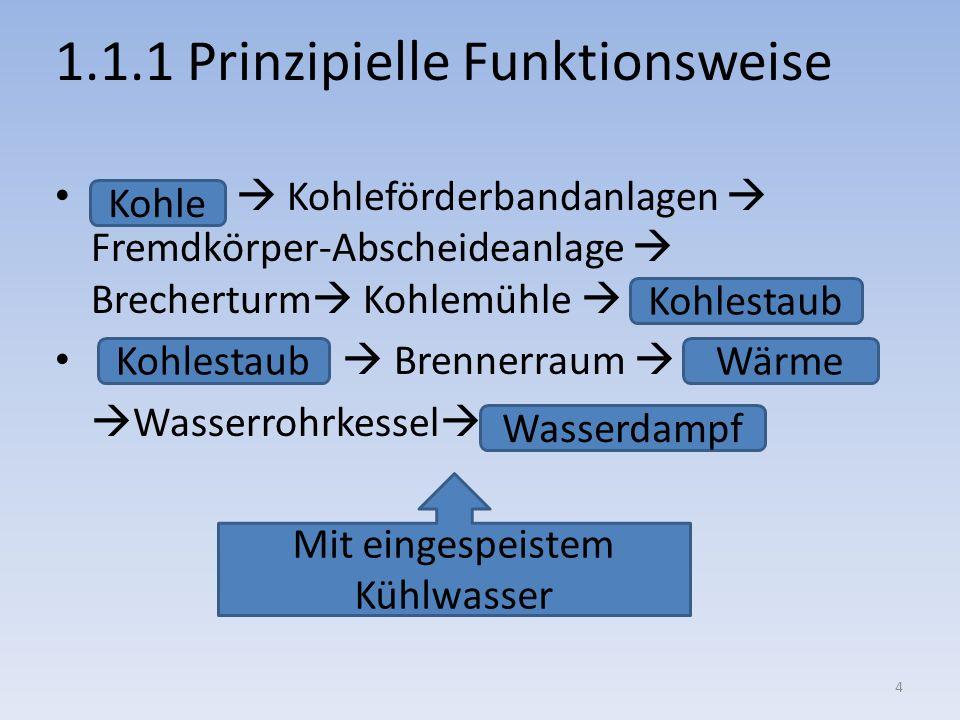 1.1.1 Prinzipielle Funktionsweise