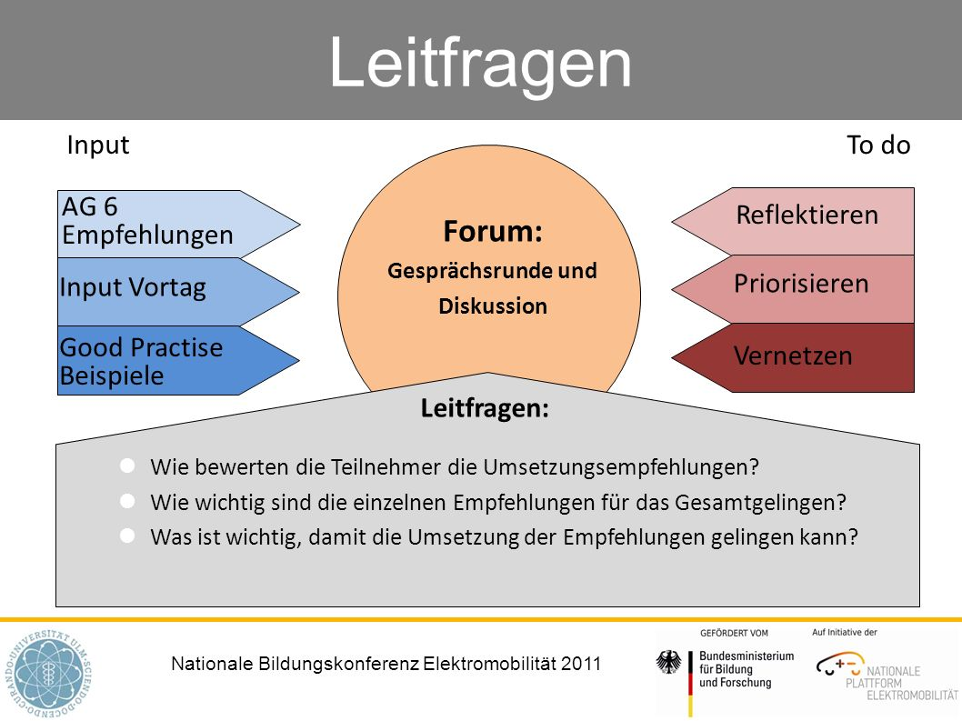 Leitfragen Forum: Input To do Reflektieren AG 6 Empfehlungen