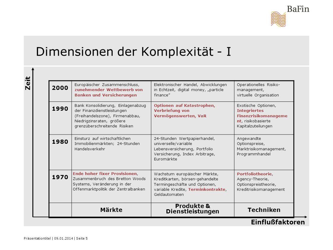 Dimensionen der Komplexität - I