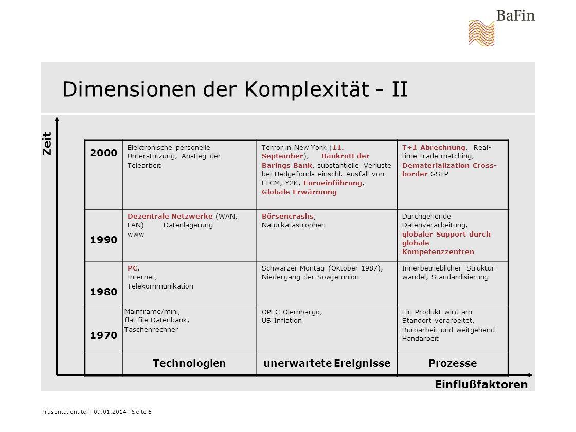 Dimensionen der Komplexität - II