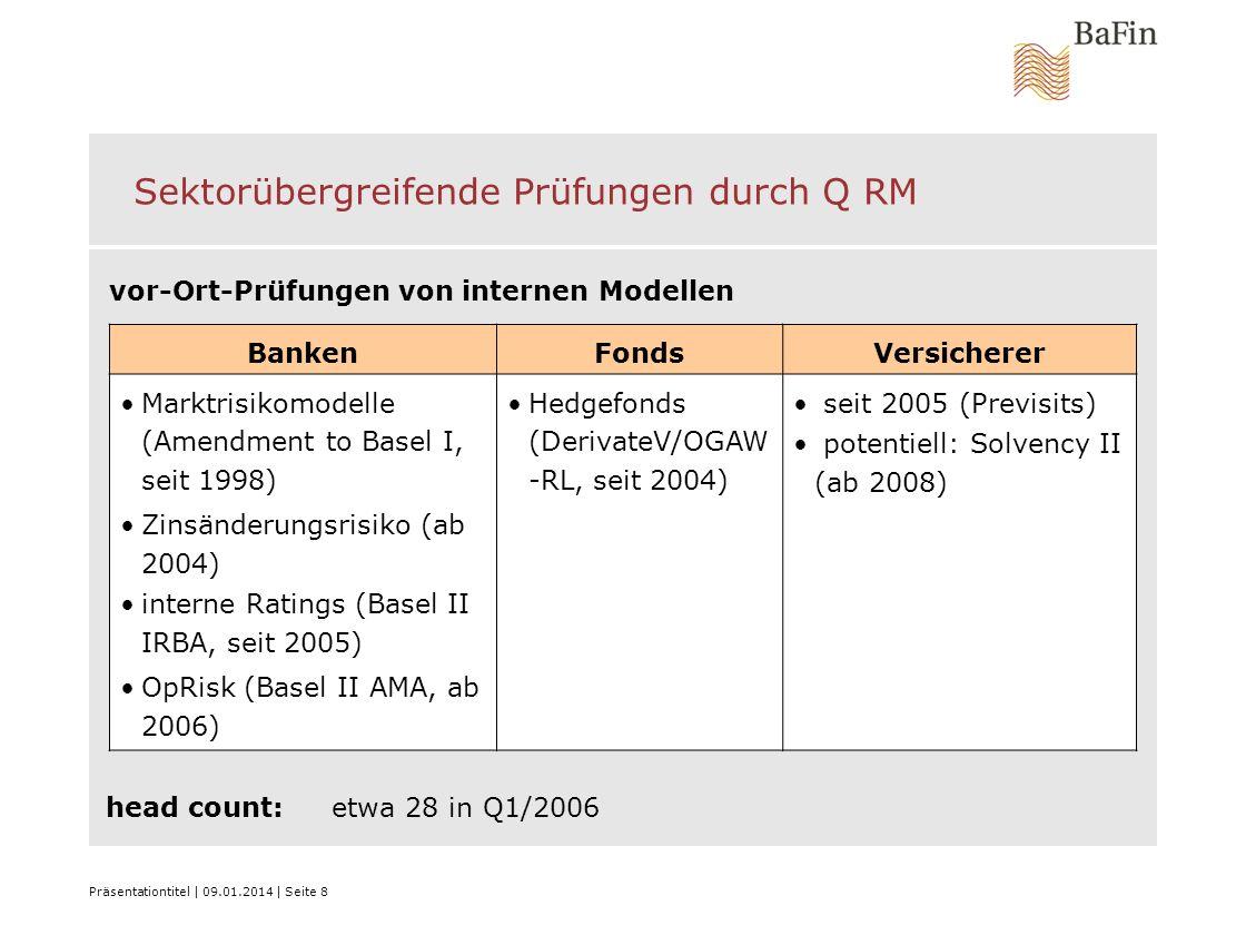 Sektorübergreifende Prüfungen durch Q RM