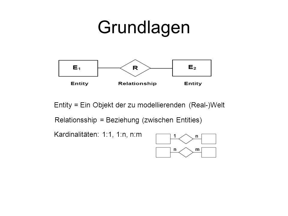 Grundlagen Entity = Ein Objekt der zu modellierenden (Real-)Welt