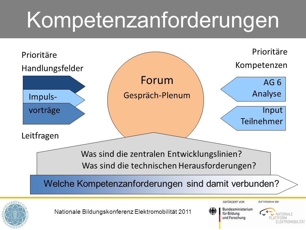Kompetenzanforderungen