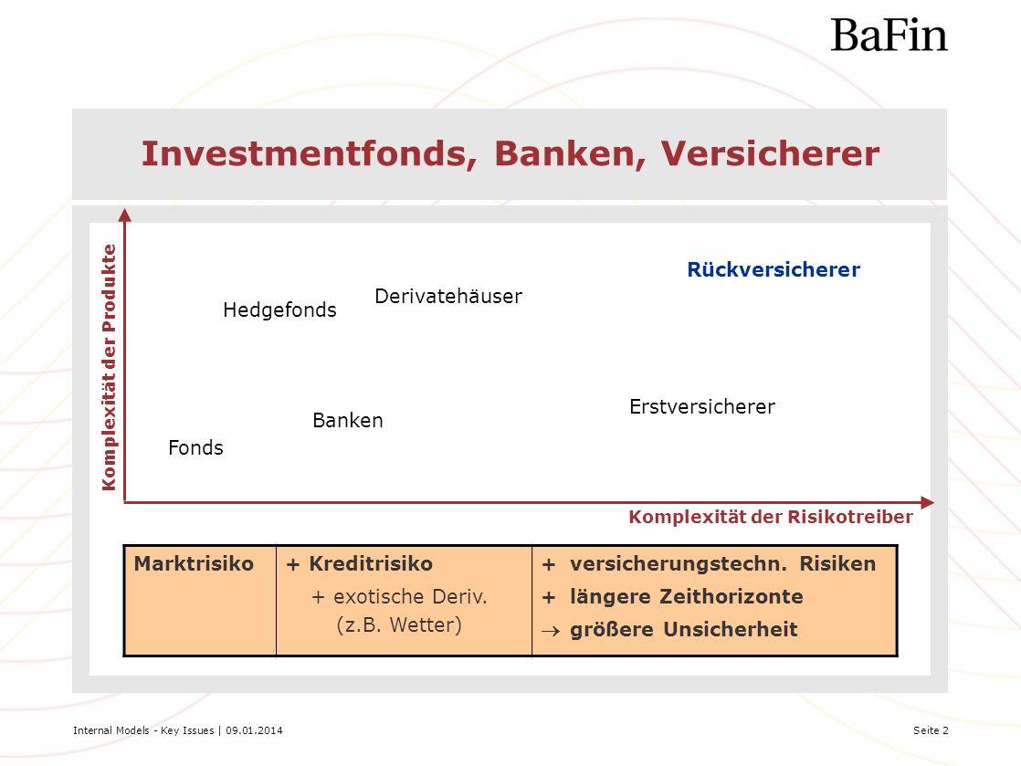 Investmentfonds, Banken, Versicherer