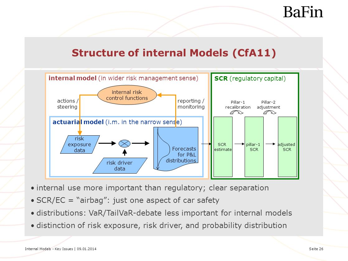 Structure of internal Models (CfA11)