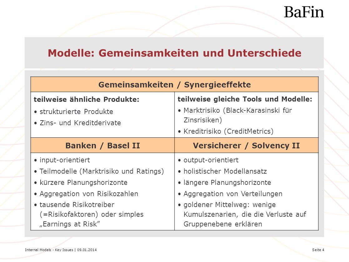 Modelle: Gemeinsamkeiten und Unterschiede