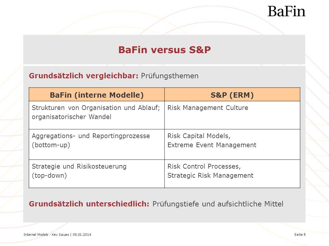 BaFin (interne Modelle)