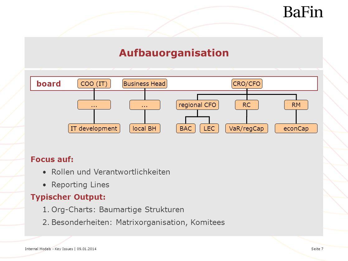 Aufbauorganisation board Focus auf: Rollen und Verantwortlichkeiten