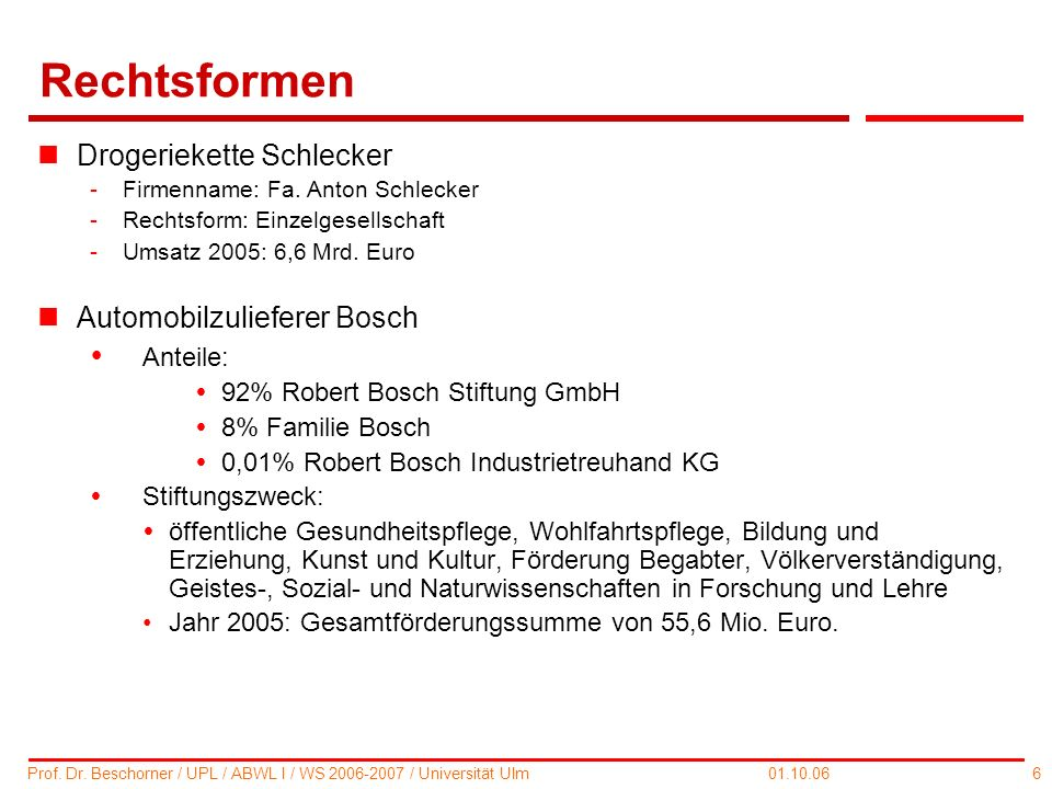 Rechtsformen Drogeriekette Schlecker Automobilzulieferer Bosch