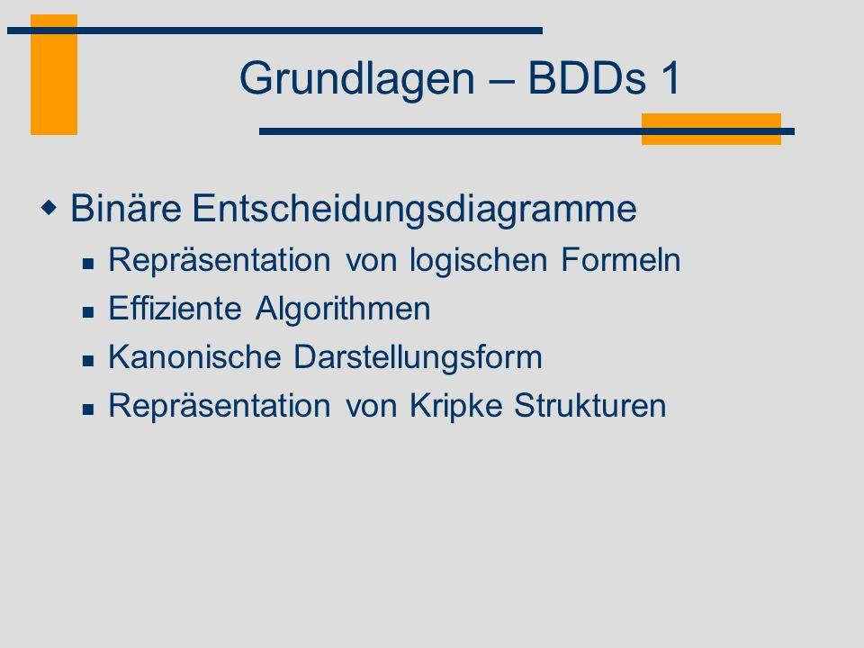Grundlagen – BDDs 1 Binäre Entscheidungsdiagramme