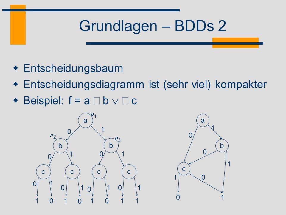 Grundlagen – BDDs 2 Entscheidungsbaum