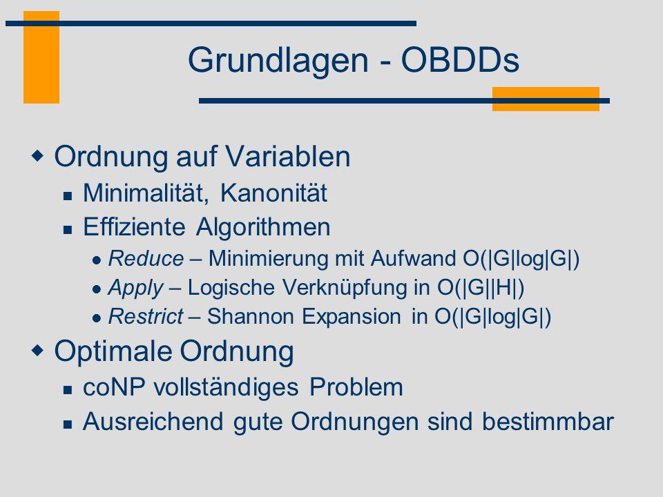 Grundlagen - OBDDs Ordnung auf Variablen Optimale Ordnung
