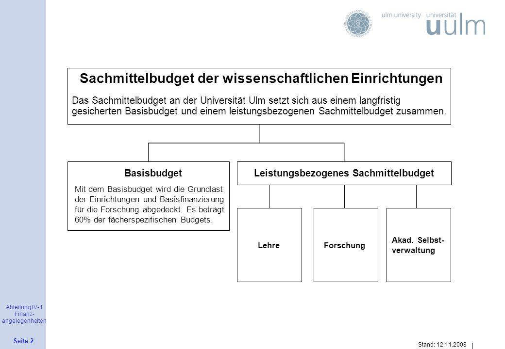 Sachmittelbudget der wissenschaftlichen Einrichtungen