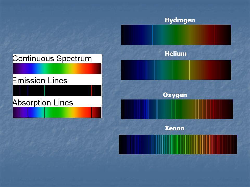 Hydrogen Helium Oxygen Xenon