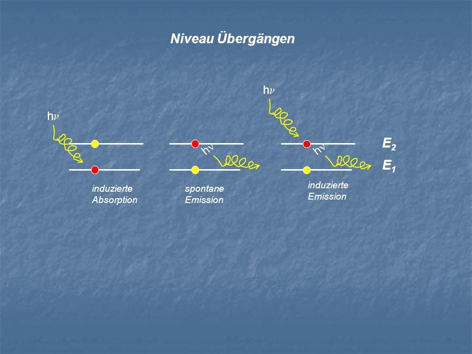 Niveau Übergängen E2 E1 hn hn hn hn induzierte Emission induzierte
