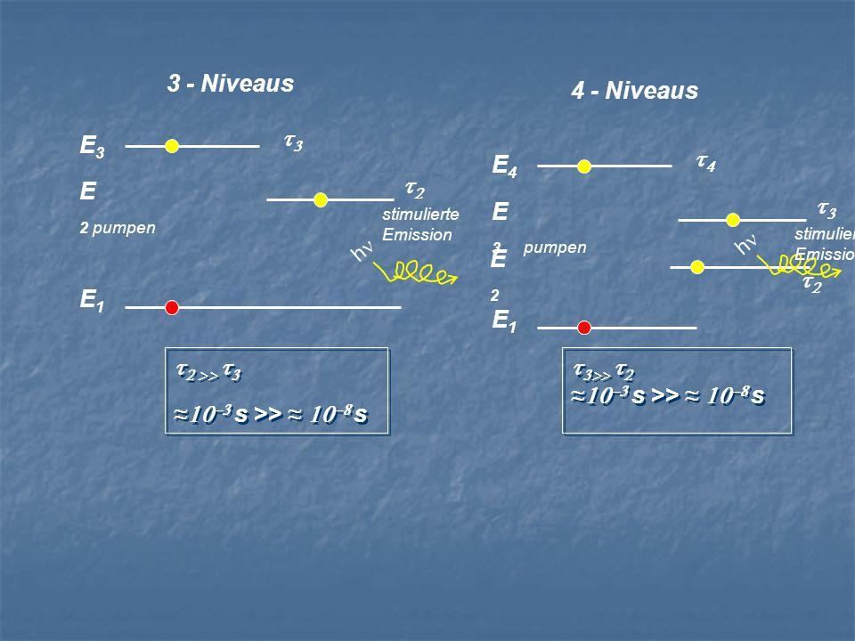 3 - Niveaus 4 - Niveaus t3 E3 t4 E4 t2 E2 t3 E3 E2 t2 E1 E1