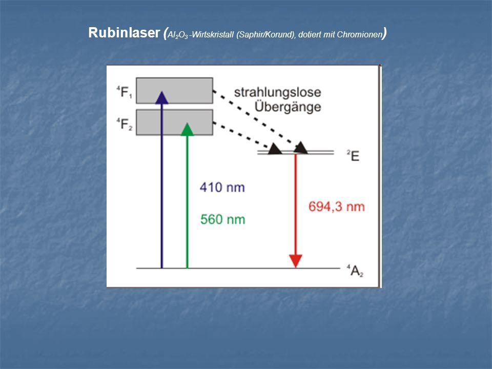 Rubinlaser (Al2O3 -Wirtskristall (Saphir/Korund), dotiert mit Chromionen)