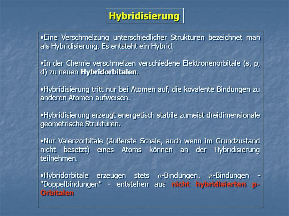 Hybridisierung Eine Verschmelzung unterschiedlicher Strukturen bezeichnet man als Hybridisierung. Es entsteht ein Hybrid.