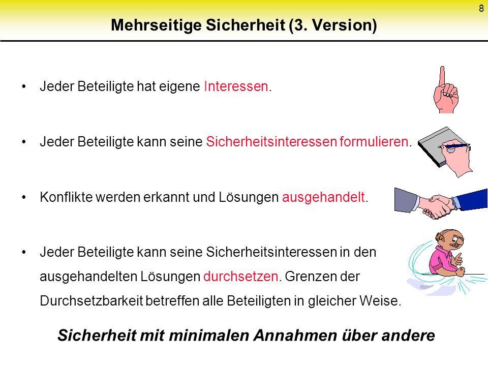 Mehrseitige Sicherheit (3. Version)