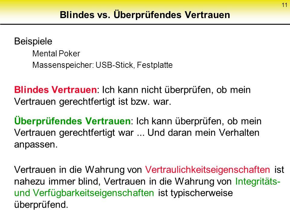 Blindes vs. Überprüfendes Vertrauen