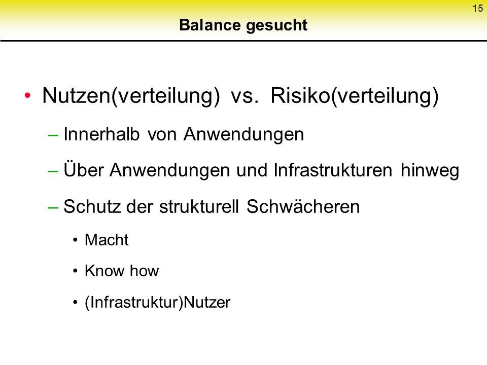 Nutzen(verteilung) vs. Risiko(verteilung)