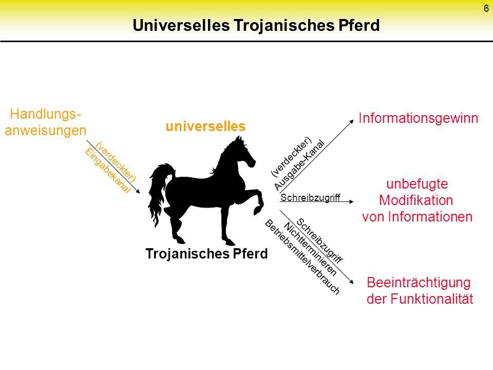 Universelles Trojanisches Pferd Handlungs- anweisungen