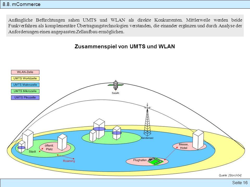 Zusammenspiel von UMTS und WLAN
