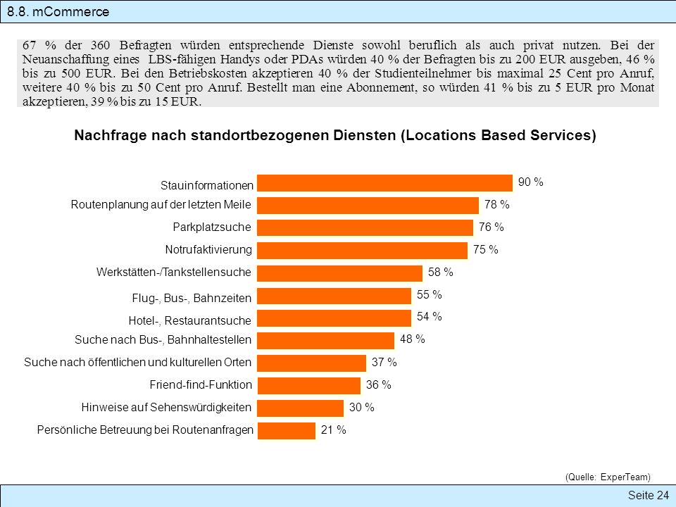 Nachfrage nach standortbezogenen Diensten (Locations Based Services)