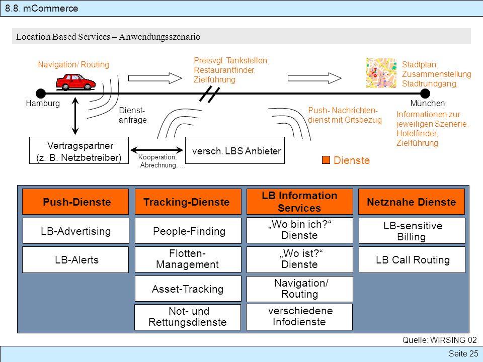 Vertragspartner versch. LBS Anbieter Dienste Push-Dienste