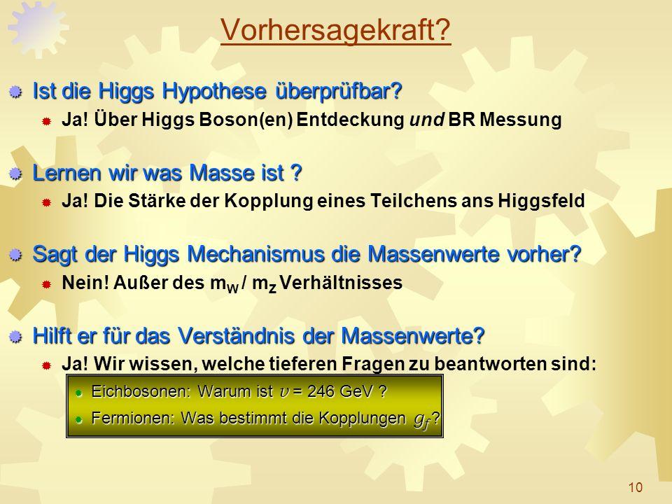 Vorhersagekraft Ist die Higgs Hypothese überprüfbar