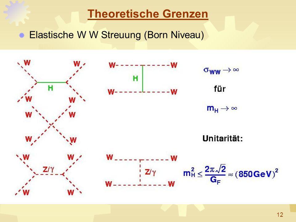 Theoretische Grenzen Elastische W W Streuung (Born Niveau) 12