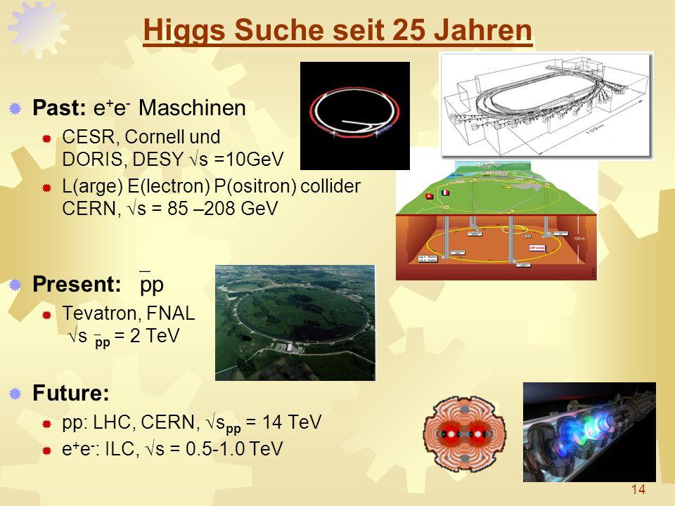 Higgs Suche seit 25 Jahren