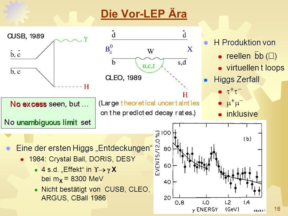 Die Vor-LEP Ära H Produktion von reellen`bb (¡) virtuellen t loops