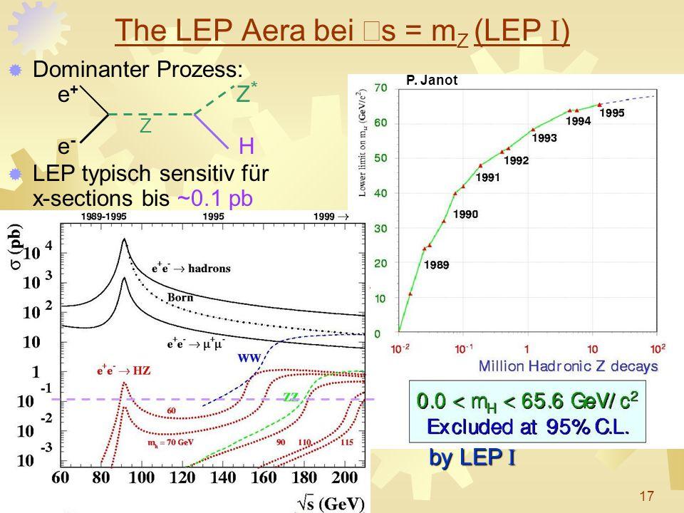 The LEP Aera bei Ös = mZ (LEP I)