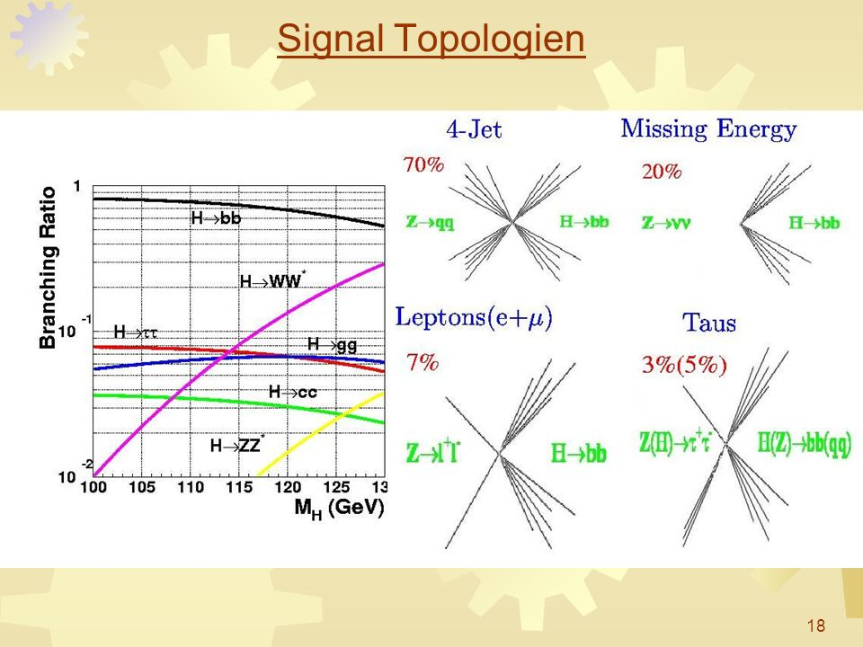 Signal Topologien 18