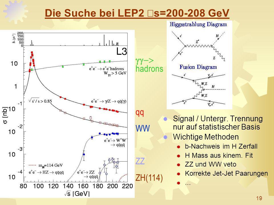 Die Suche bei LEP2 Ös=200-208 GeV