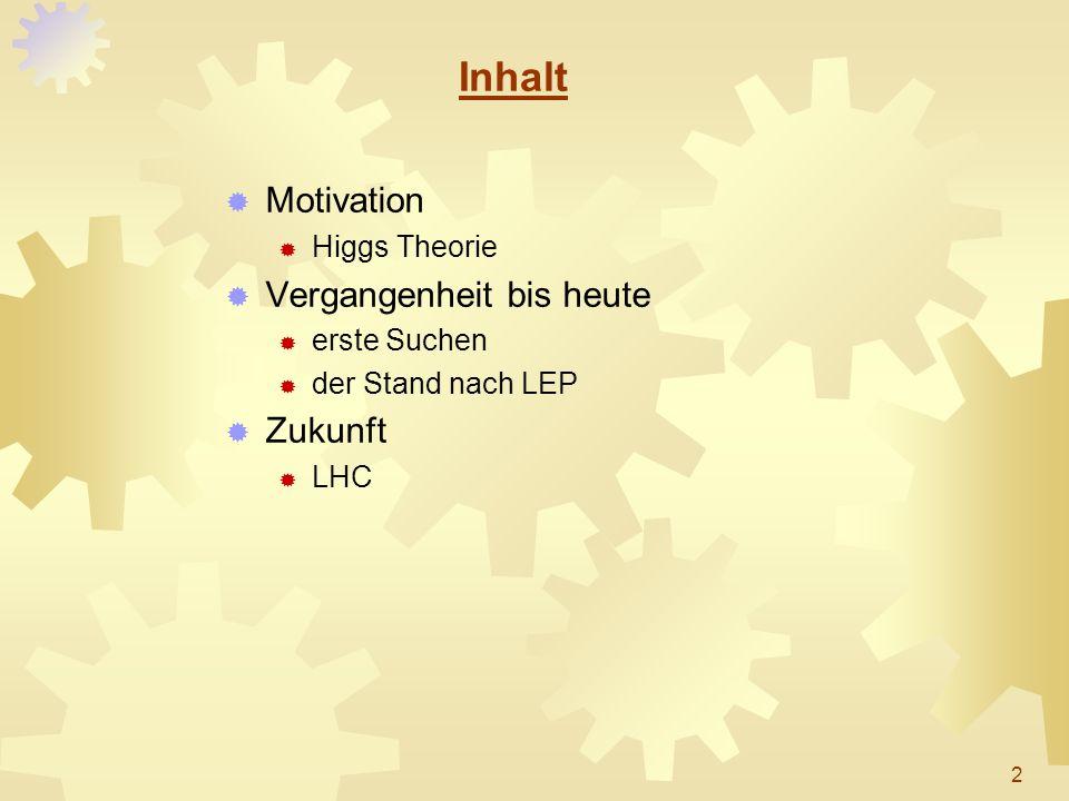Inhalt Motivation Vergangenheit bis heute Zukunft Higgs Theorie
