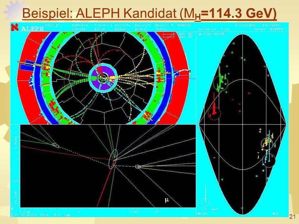 Beispiel: ALEPH Kandidat (MH=114.3 GeV)