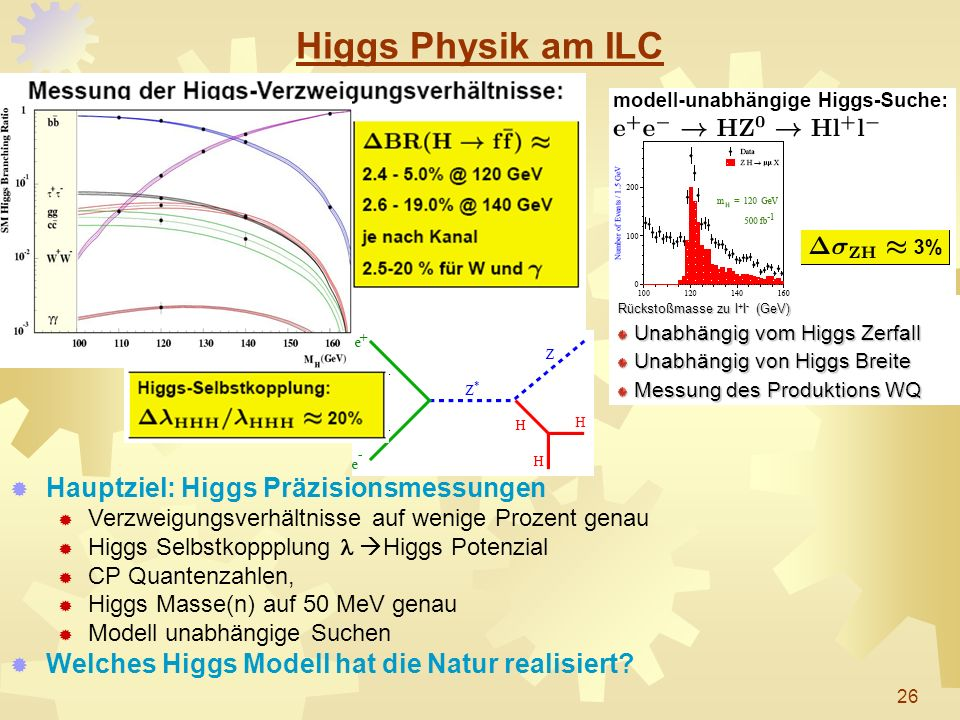 Higgs Physik am ILC Hauptziel: Higgs Präzisionsmessungen