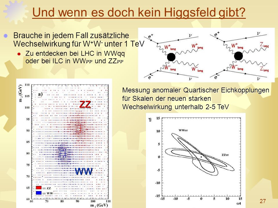 Und wenn es doch kein Higgsfeld gibt