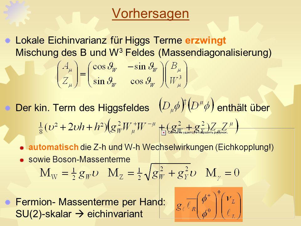 Vorhersagen Lokale Eichinvarianz für Higgs Terme erzwingt Mischung des B und W3 Feldes (Massendiagonalisierung)